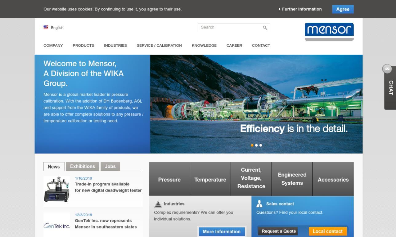 Mensor Corporation